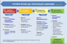 jkg-portal.com.ua